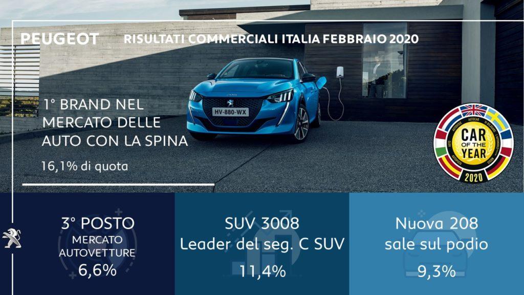 Peugeot leader di vendite di auto con la spina a inizio 2020 in Italia