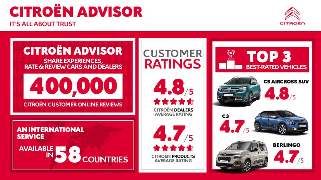 Citroen Advisor: ora disponibile in 58 Paesi per essere ancora più vicino ai clienti