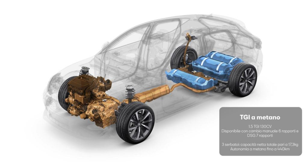 Seat Leon 2020 - Motori
