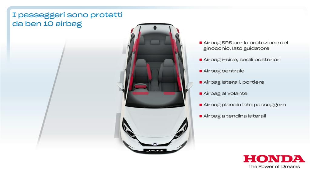 Honda Jazz 2020: ancora più sicura con il nuovo airbag centrale anteriore [VIDEO]